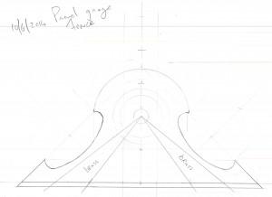 Panel gauge design 2